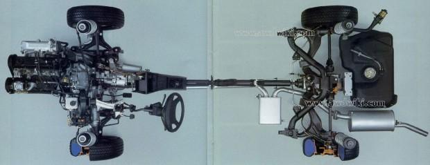 volkswagen-passat-b2-transmission-layout