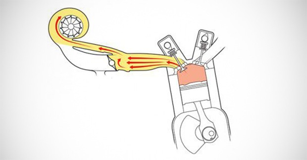 Dynamic-Pressure-Turbo-Explained-illustration