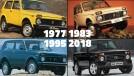As gerações de carros que atravessaram décadas – parte 1
