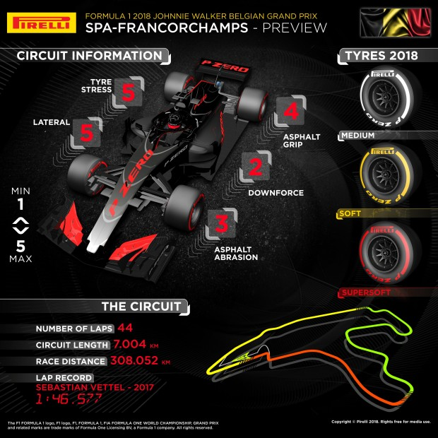 Belgian-preview-infograph
