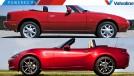 O Mazda Miata atual é quase o mesmo carro de 30 anos atrás, só que melhor – mas como?