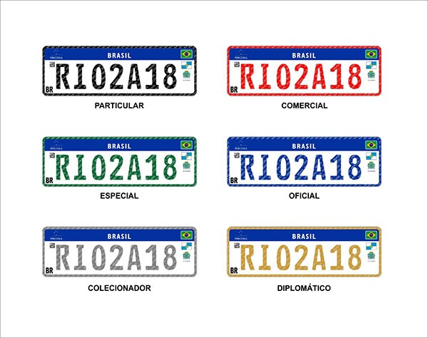 categorias_placa_carro