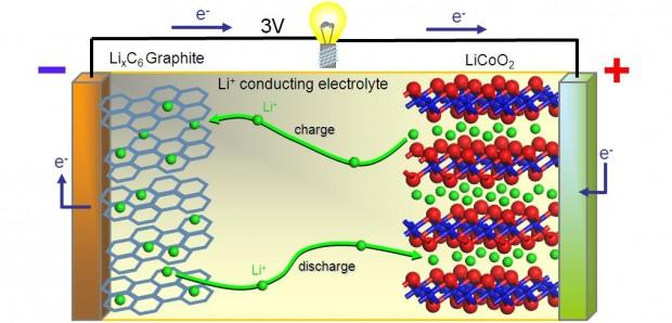 battery-schematic